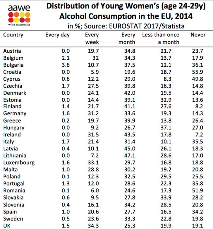 A nők és az alkoholfogyasztás