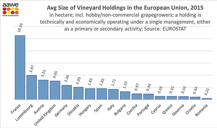 Két érdekes ábra az európai termőterületekről